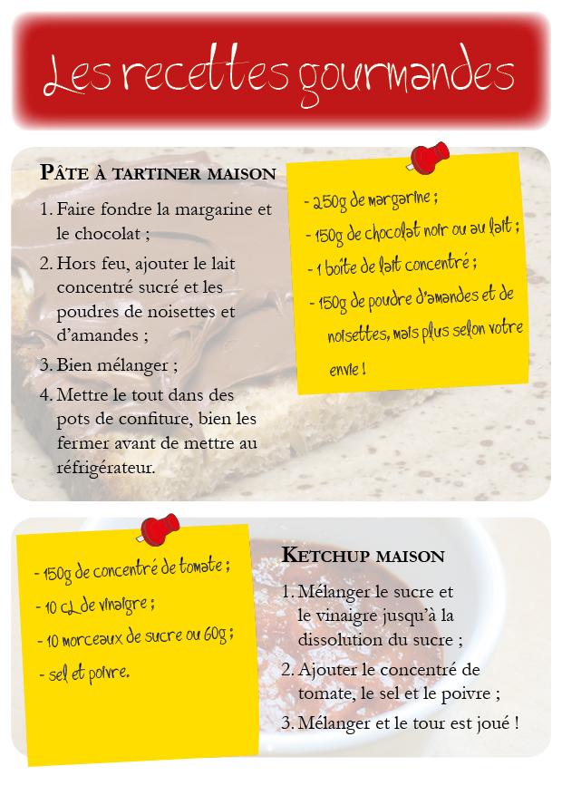 les recettes gourmandes